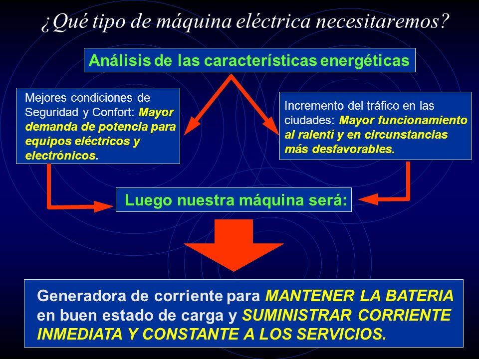 ¿Qué tipo de máquina eléctrica necesitaremos.