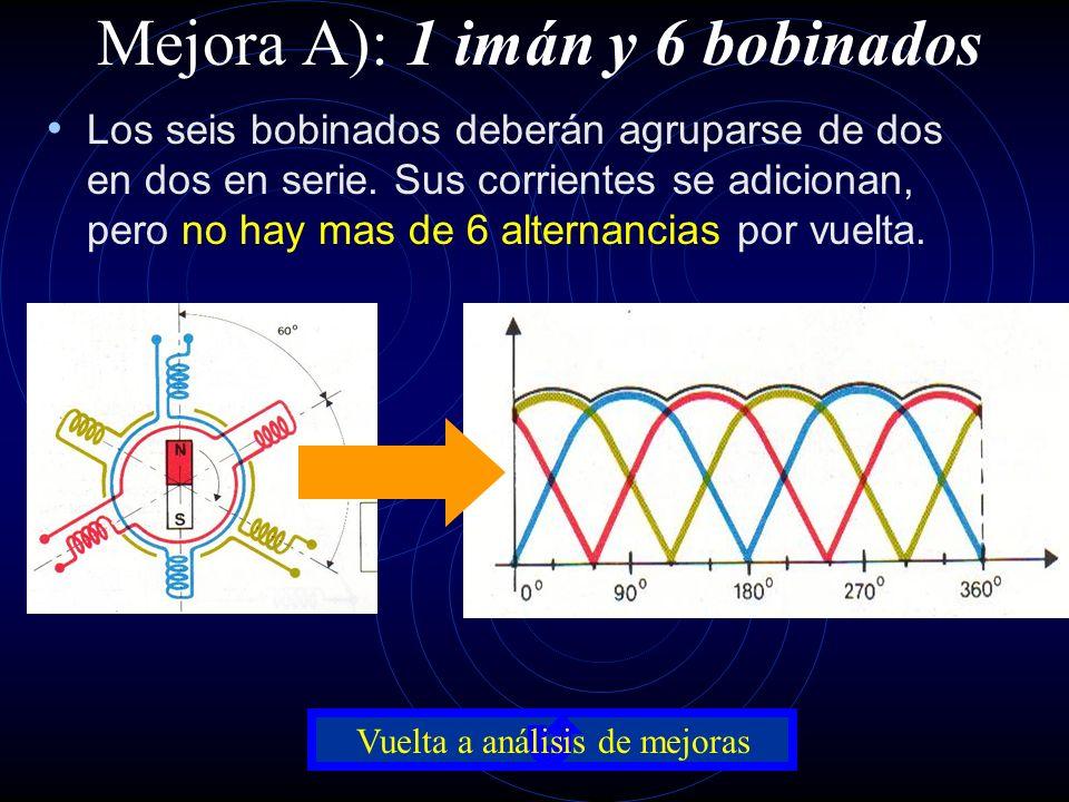 Mejoras para el alternador trifásico elemental. A) 1 Imán y 6 Bobinados. B) 2 Imanes y 12 Bobinados. C) 6 Imanes y 36 Bobinados. Existen dos posibilid