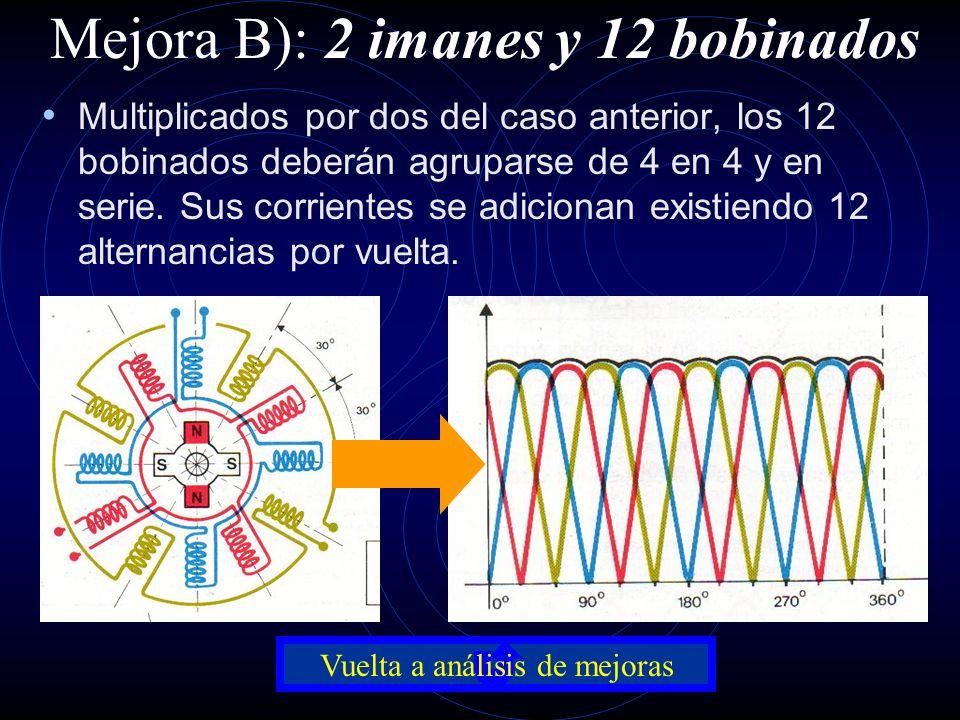 Mejora A): 1 imán y 6 bobinados Los seis bobinados deberán agruparse de dos en dos en serie. Sus corrientes se adicionan, pero no hay mas de 6 alterna