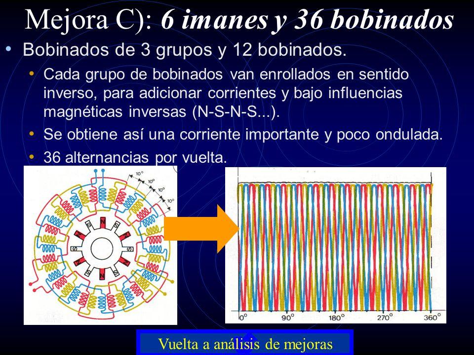 Mejora B): 2 imanes y 12 bobinados Multiplicados por dos del caso anterior, los 12 bobinados deberán agruparse de 4 en 4 y en serie. Sus corrientes se