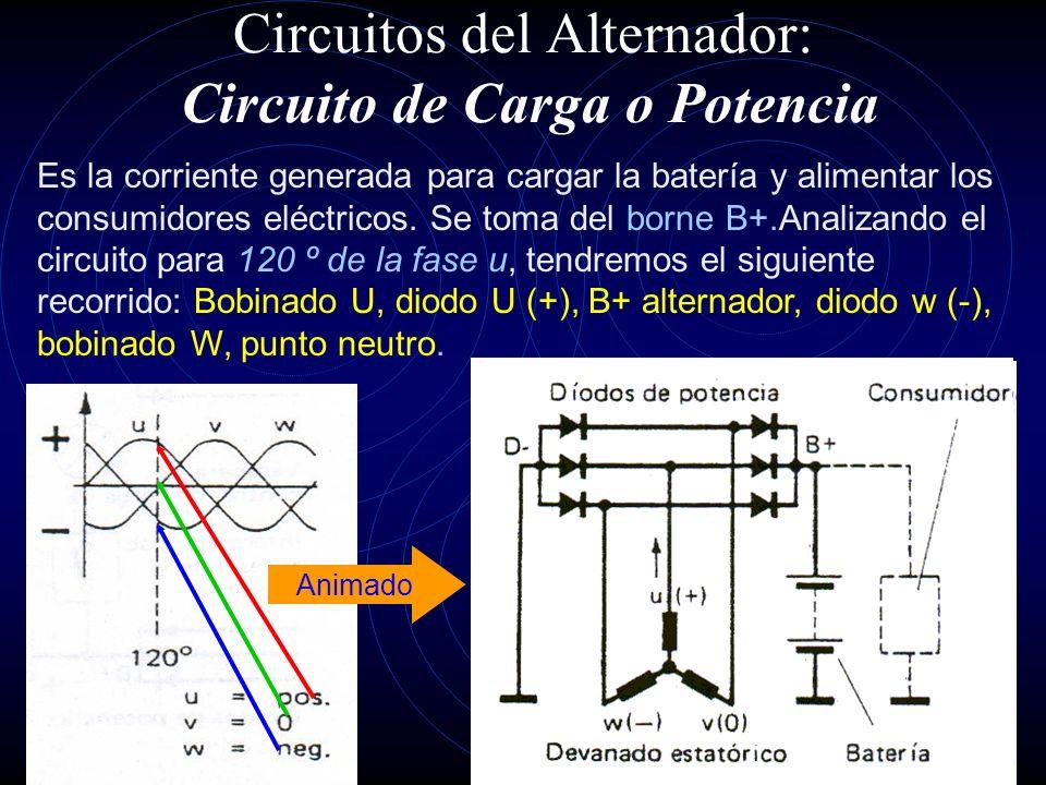 El Alternador: Esquema conceptual ALTERNADOR Excitación Regulador BATERÍA Preexcitación (V)