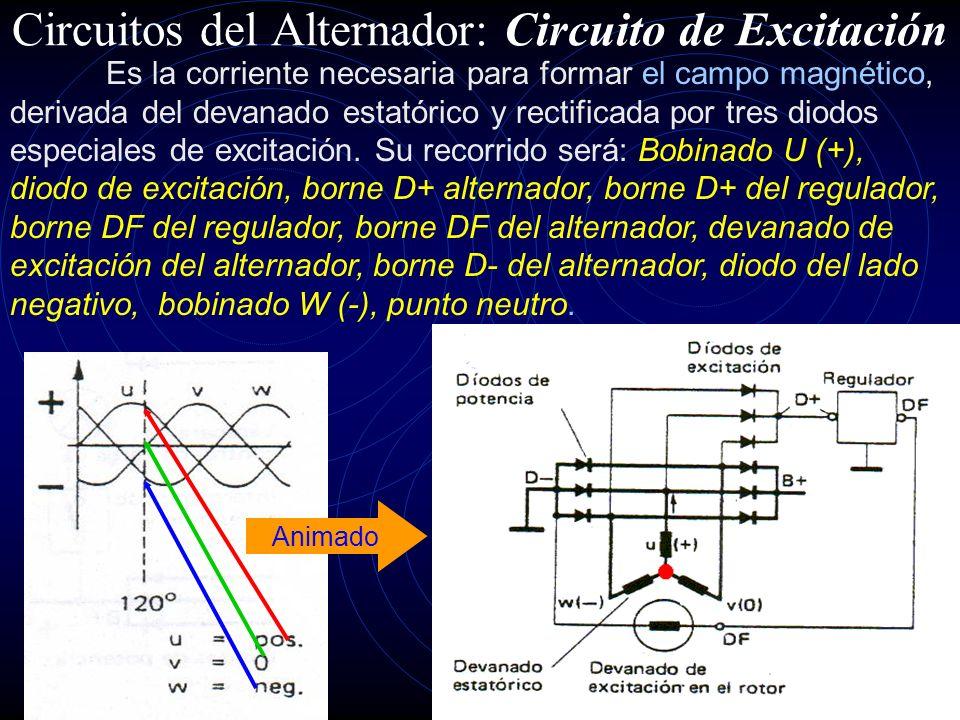 Circuitos del Alternador: Circuito de Carga o Potencia Es la corriente generada para cargar la batería y alimentar los consumidores eléctricos. Se tom