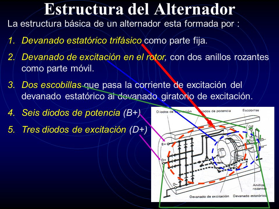 Circuitos del Alternador: Circuito de Preexcitación Durante el arranque hay que preexcitar el alternador, ya que el campo magnético remanente del roto
