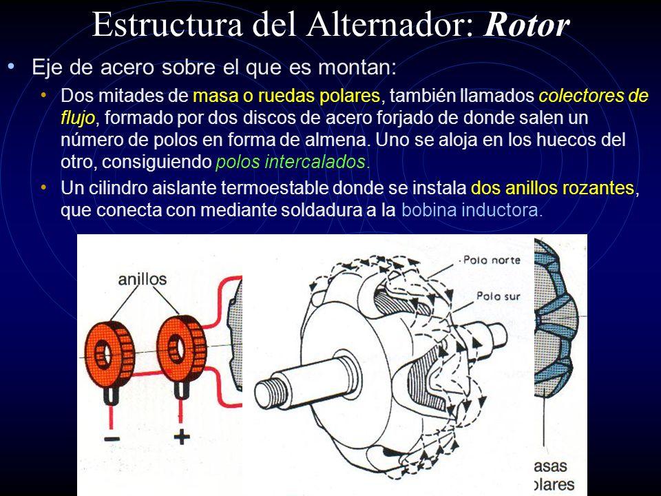 Estructura del Alternador: Estator Armadura formada por un conjunto de láminas de acero troqueladas en forma de corona circular. El devanado inducido