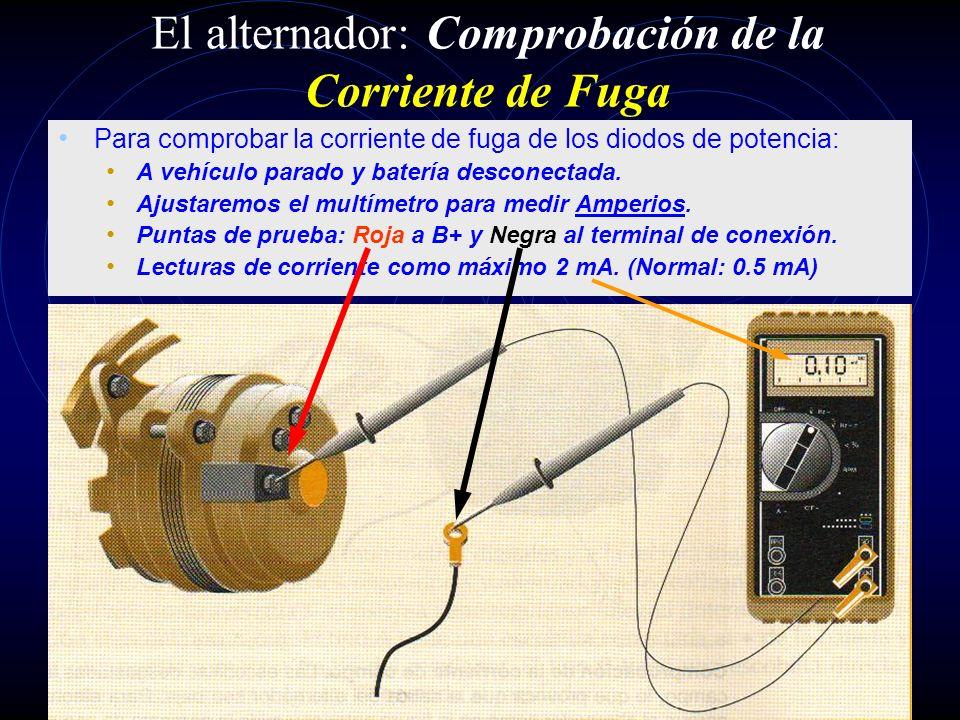 El alternador: Comprobación de la Tensión de Rizado Para medir el rizado de la corriente de salida del alternador: Ajustaremos el multímetro para medi