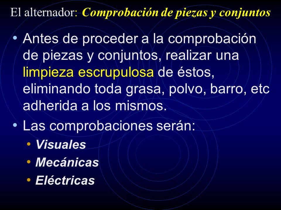 El alternador: Comprobación de la Corriente de Fuga Para comprobar la corriente de fuga de los diodos de potencia: A vehículo parado y batería descone