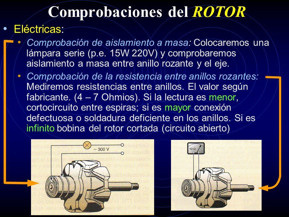 Comprobaciones del ROTOR Visuales y mecánicas: Buen estado de las muñequillas del eje y los colectores de flujo comprobando que no hay un excesivo des