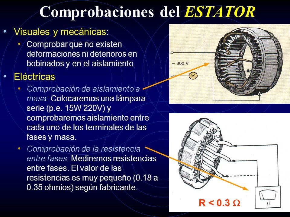 Comprobaciones del ROTOR Eléctricas: Comprobación de aislamiento a masa: Colocaremos una lámpara serie (p.e. 15W 220V) y comprobaremos aislamiento a m
