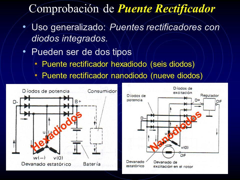 Comprobaciones de los DIODOS Pueden ser de dos tipos: Independientes anclados en armaduras formando puente rectificador Integrados como puente rectifi
