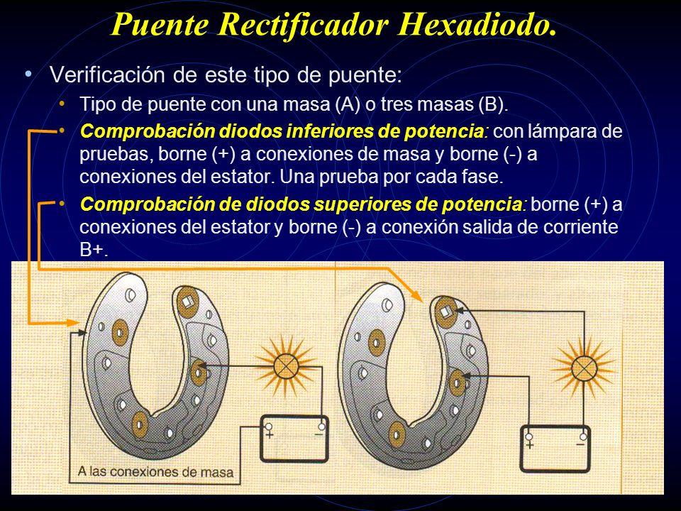 Comprobación de Puente Rectificador Uso generalizado: Puentes rectificadores con diodos integrados. Pueden ser de dos tipos Puente rectificador hexadi