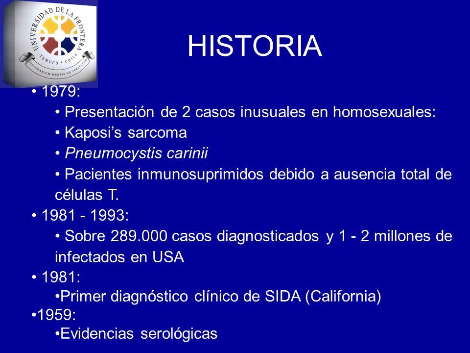HISTORIA 1979: Presentación de 2 casos inusuales en homosexuales: Kaposis sarcoma Pneumocystis carinii Pacientes inmunosuprimidos debido a ausencia to