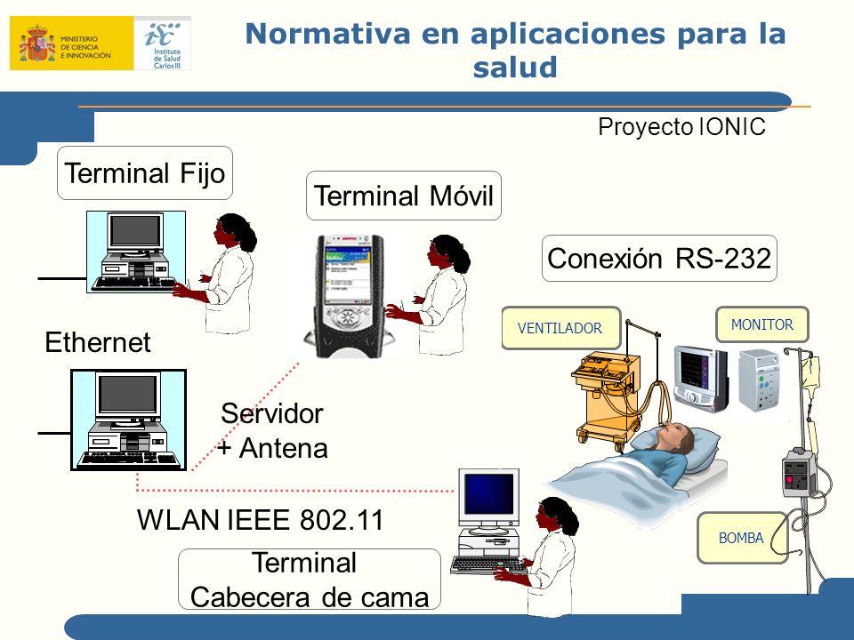 MONITOR BOMBA VENTILADOR Terminal Fijo Normativa en aplicaciones para la salud Terminal Móvil Ethernet Servidor + Antena WLAN IEEE 802.11 Terminal Cab