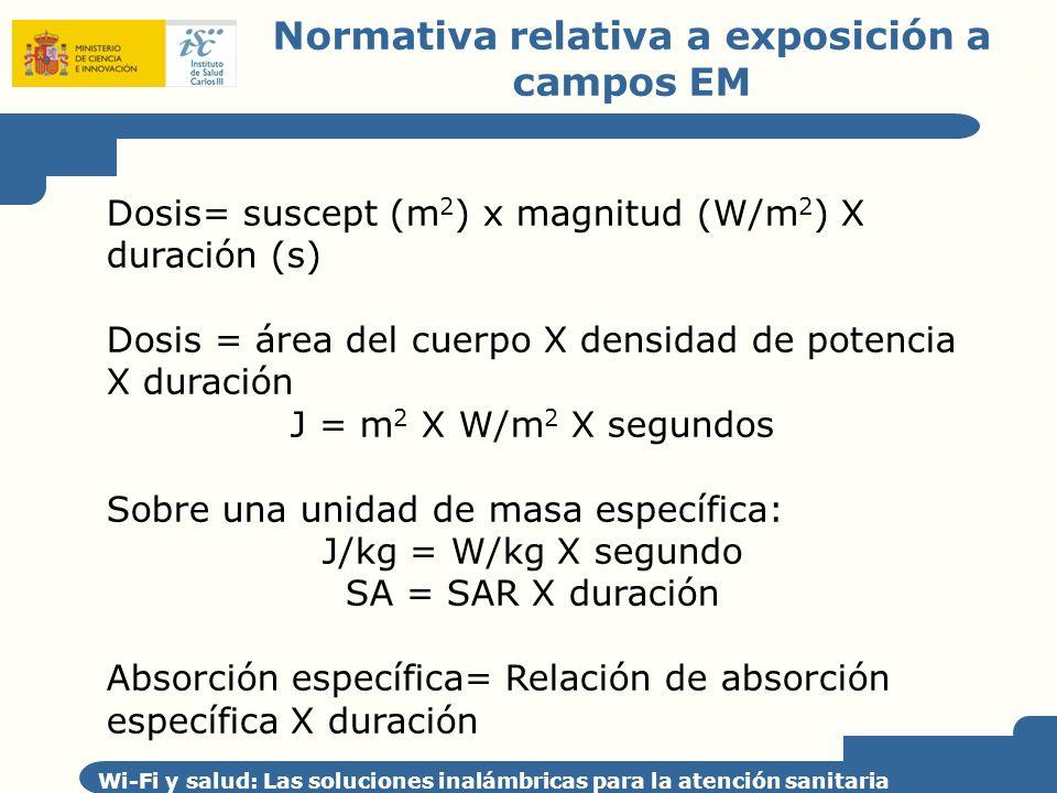 Normativa relativa a exposición a campos EM Wi-Fi y salud: Las soluciones inalámbricas para la atención sanitaria Dosis= suscept (m 2 ) x magnitud (W/
