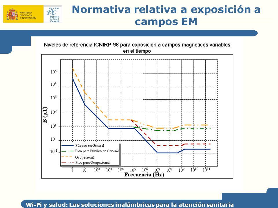 Normativa relativa a exposición a campos EM Wi-Fi y salud: Las soluciones inalámbricas para la atención sanitaria