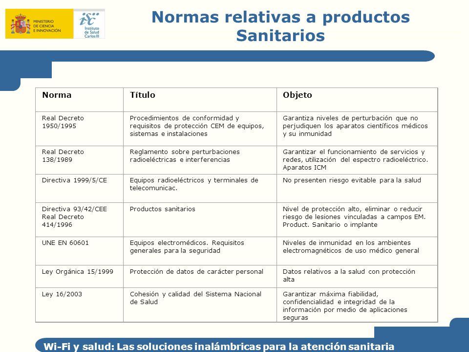 Normas relativas a productos Sanitarios Wi-Fi y salud: Las soluciones inalámbricas para la atención sanitaria NormaTítuloObjeto Real Decreto 1950/1995