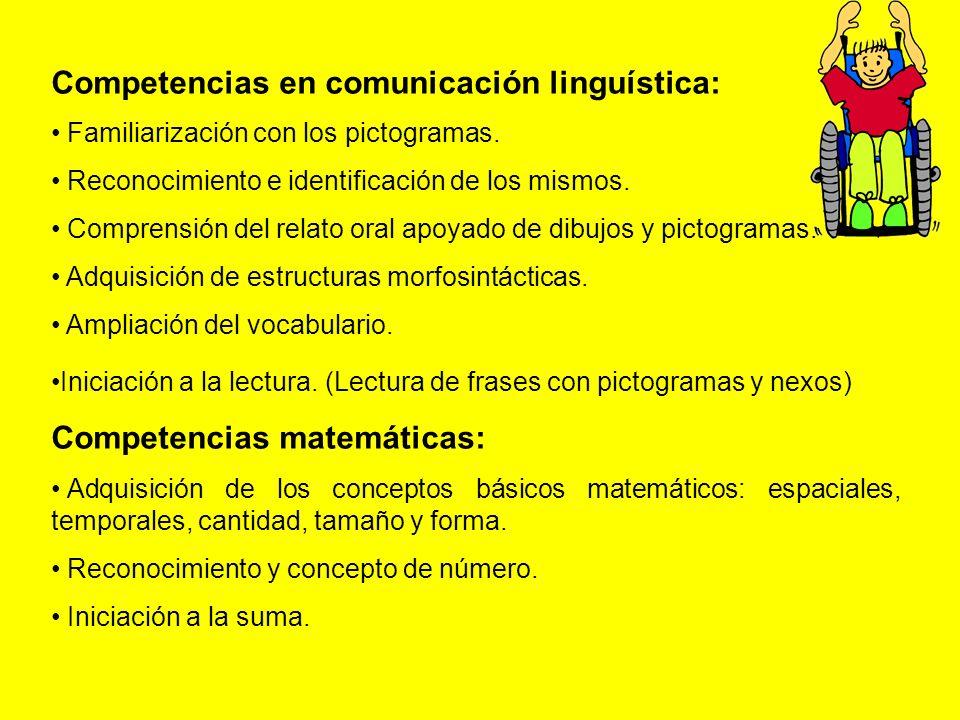 Competencias en comunicación linguística: Familiarización con los pictogramas.