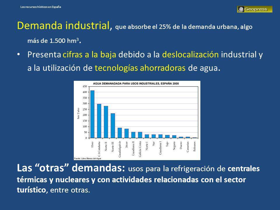 Los recursos hídricos en España Demanda industrial, que absorbe el 25% de la demanda urbana, algo más de 1.500 hm 3. Presenta cifras a la baja debido