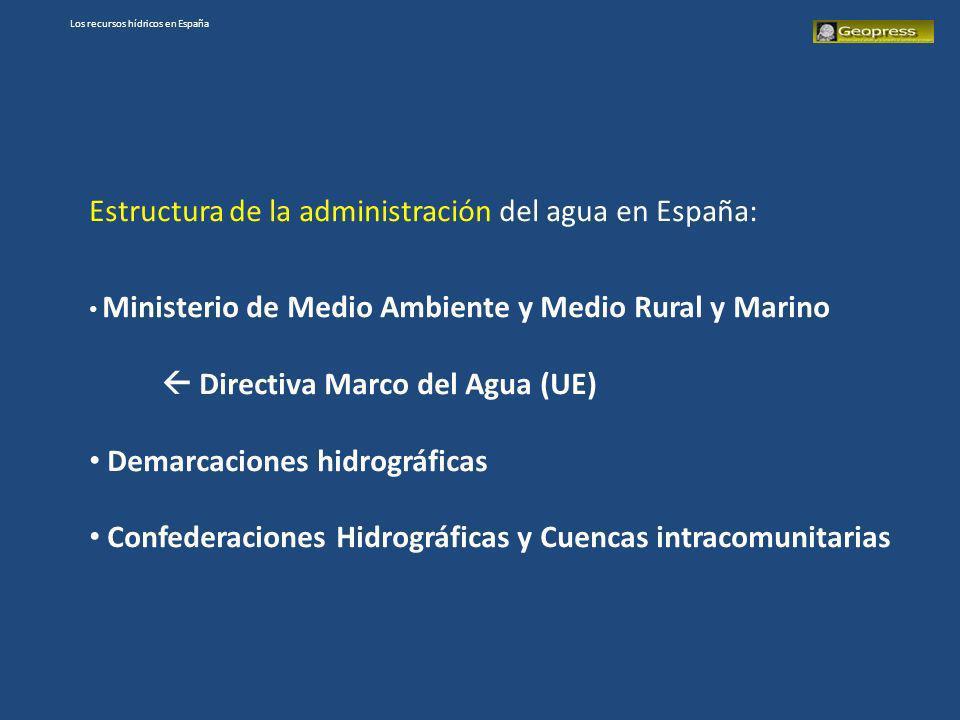 Los recursos hídricos en España Estructura de la administración del agua en España: Ministerio de Medio Ambiente y Medio Rural y Marino Directiva Marc