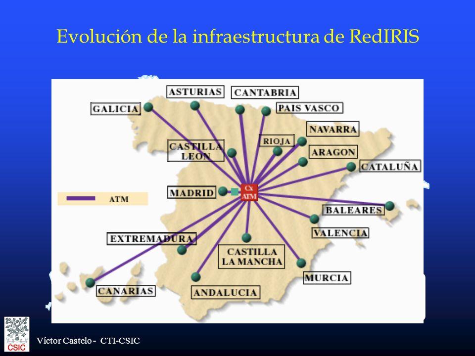 Víctor Castelo - CTI-CSIC Evolución de la infraestructura de RedIRIS