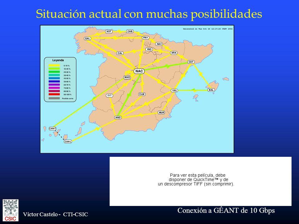 Víctor Castelo - CTI-CSIC Situación actual con muchas posibilidades Conexión a GÉANT de 10 Gbps