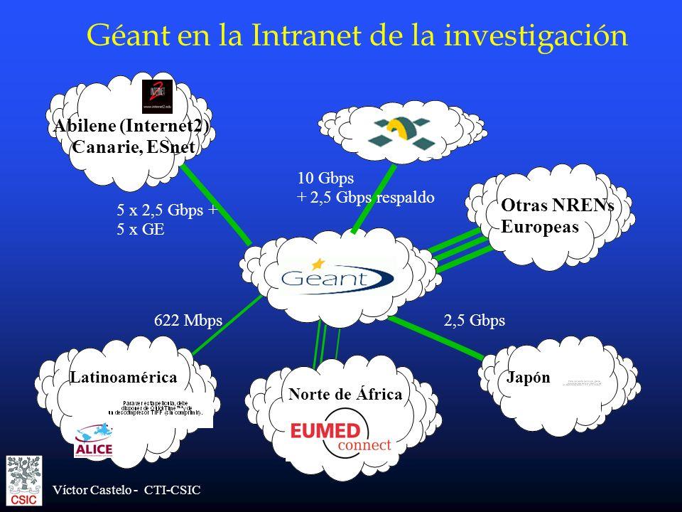 Víctor Castelo - CTI-CSIC Géant en la Intranet de la investigación Abilene (Internet2) Canarie, ESnet 5 x 2,5 Gbps + 5 x GE 10 Gbps + 2,5 Gbps respald
