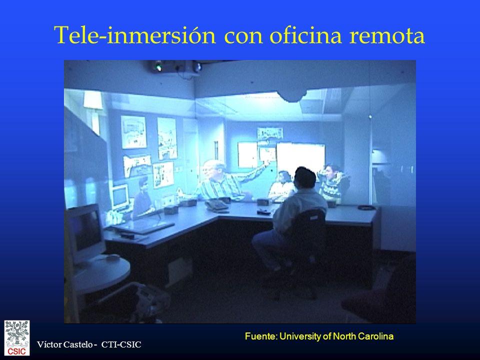 Víctor Castelo - CTI-CSIC Tele-inmersión con oficina remota Fuente: University of North Carolina