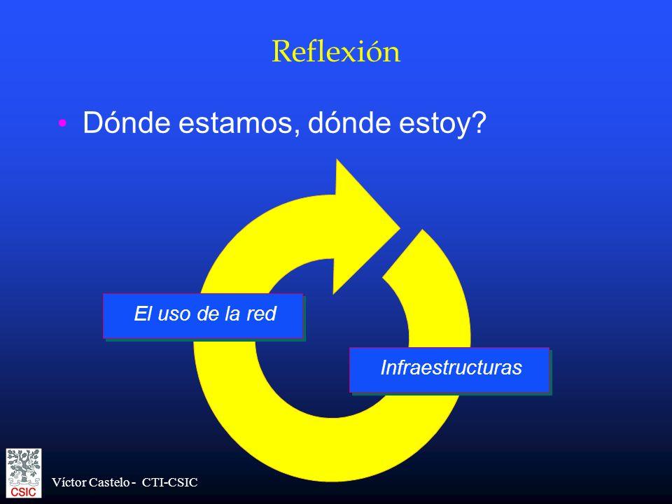 Víctor Castelo - CTI-CSIC El uso de la red Reflexión Dónde estamos, dónde estoy? Infraestructuras