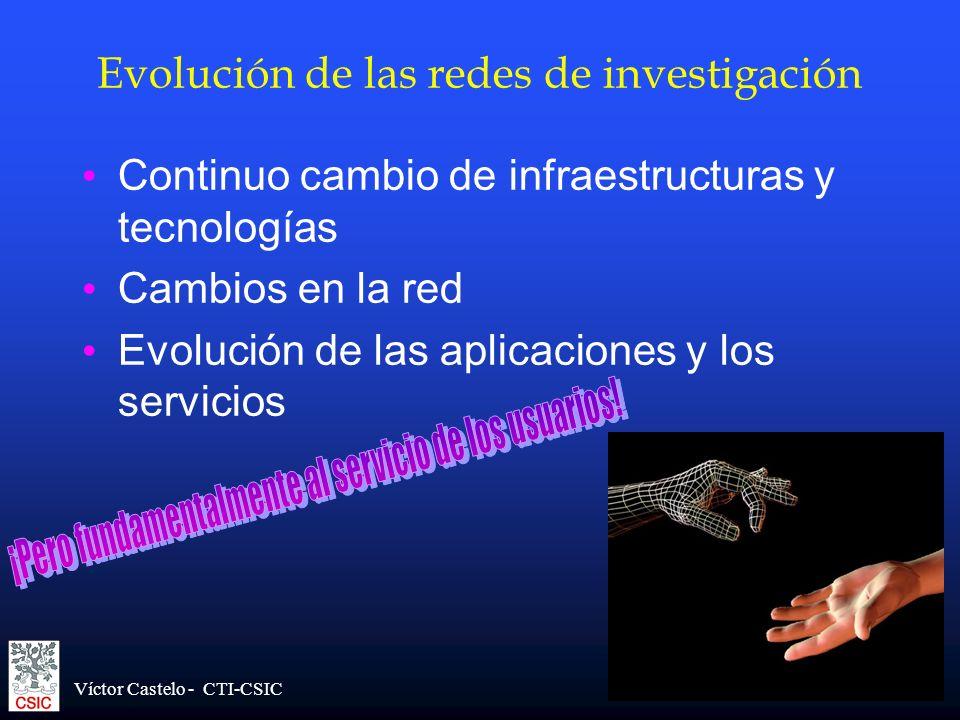 Víctor Castelo - CTI-CSIC Evolución de las redes de investigación Continuo cambio de infraestructuras y tecnologías Cambios en la red Evolución de las