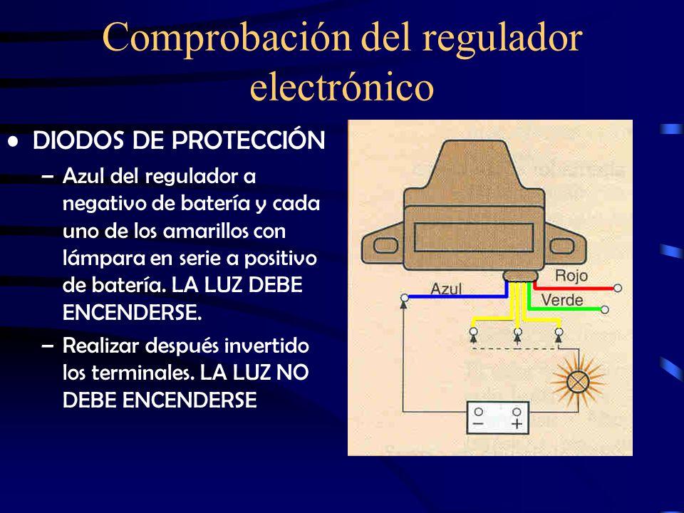 Regulación electrónica EE 14 V3 Funcionamiento