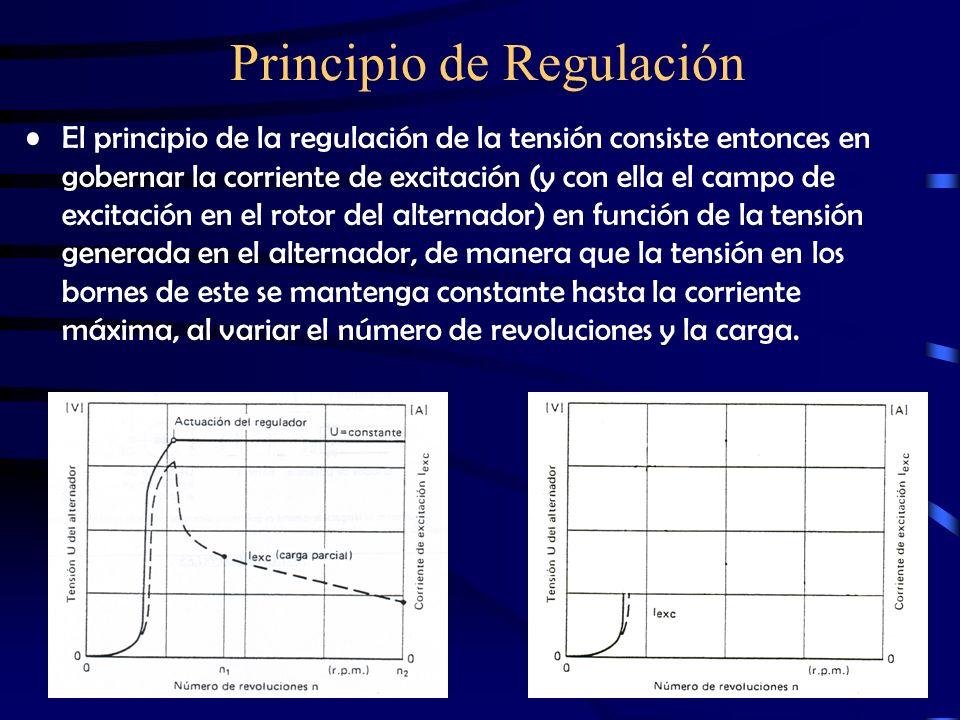 Principio de Regulación El principio de la regulación de la tensión consiste entonces en gobernar la corriente de excitación (y con ella el campo de excitación en el rotor del alternador) en función de la tensión generada en el alternador, de manera que la tensión en los bornes de este se mantenga constante hasta la corriente máxima, al variar el número de revoluciones y la carga.