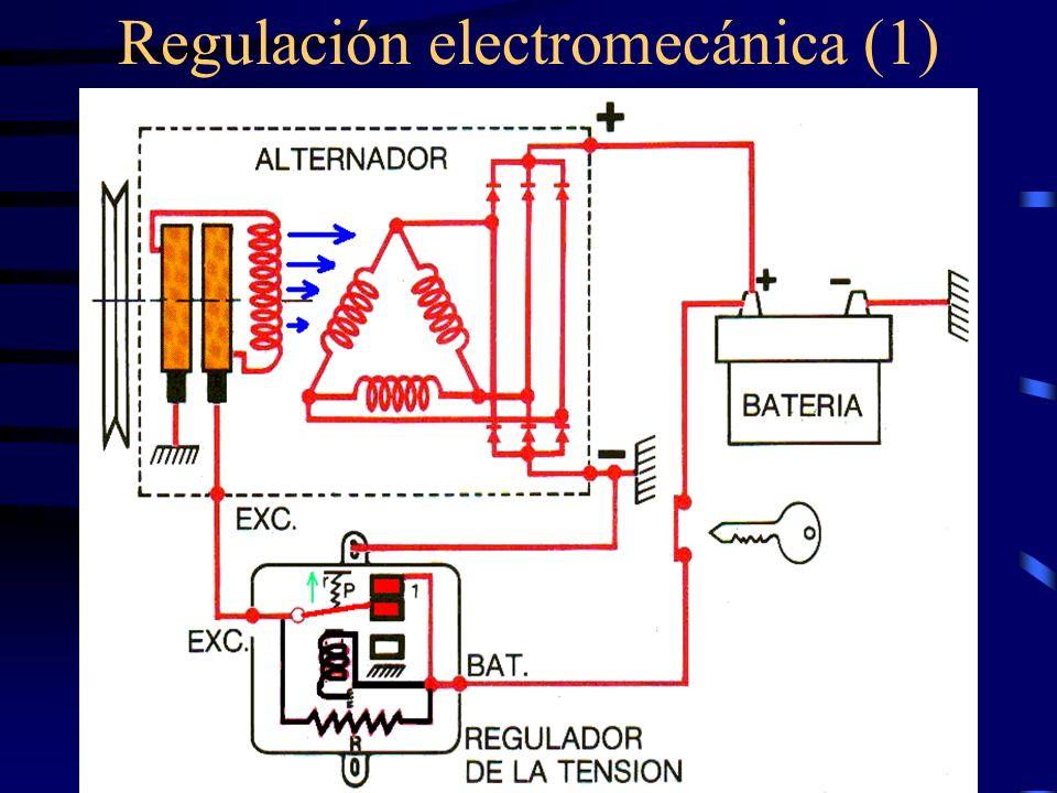 Principio de Regulación El principio de la regulación de la tensión consiste entonces en gobernar la corriente de excitación (y con ella el campo de e