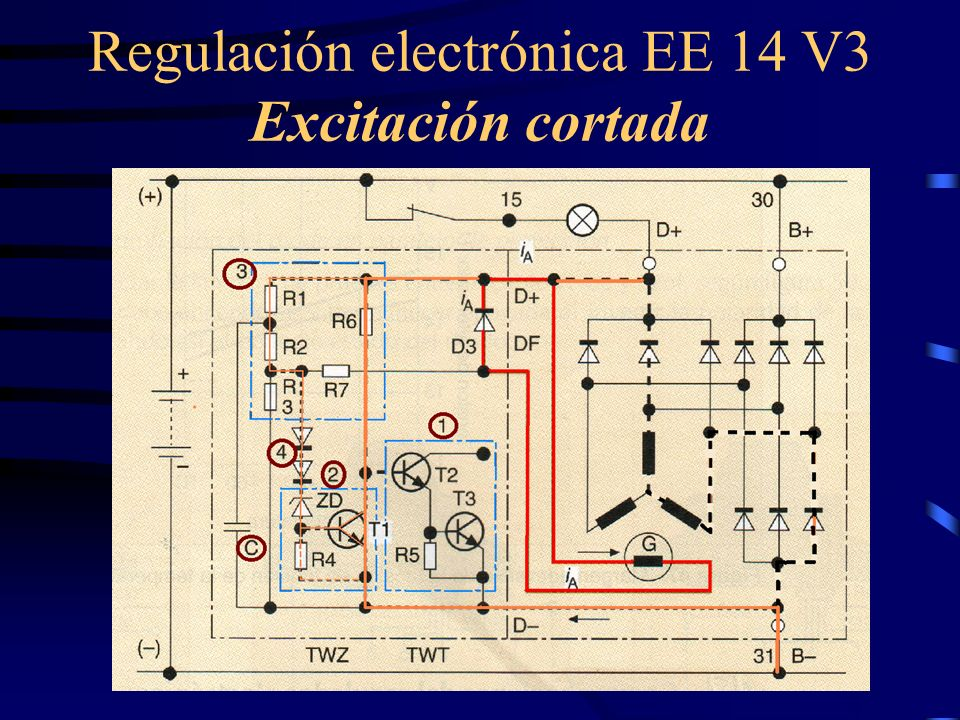 Regulación electrónica EE 14 V3 Excitación conectada