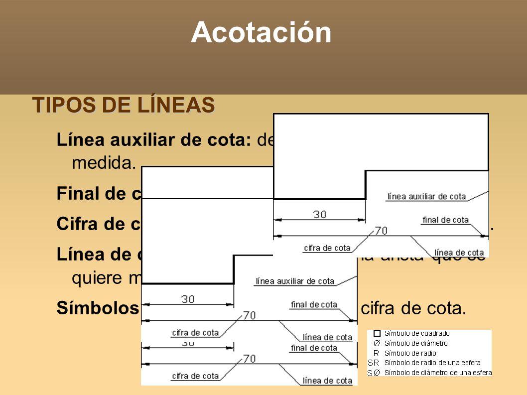 Acotación TIPOS DE LÍNEAS Línea auxiliar de cota: delimita los extremos de la medida. Final de cota: Flechas que delimitan la medida. Cifra de cota: N