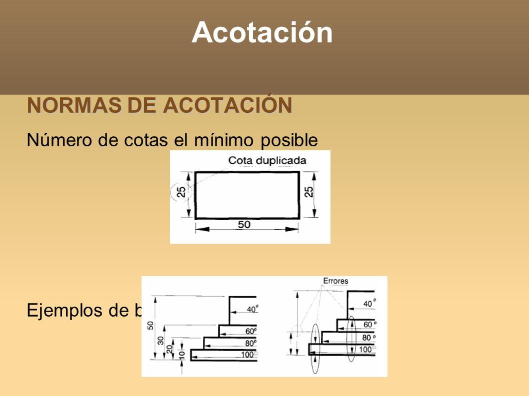 Acotación NORMAS DE ACOTACIÓN Número de cotas el mínimo posible Ejemplos de buena y mala acotación