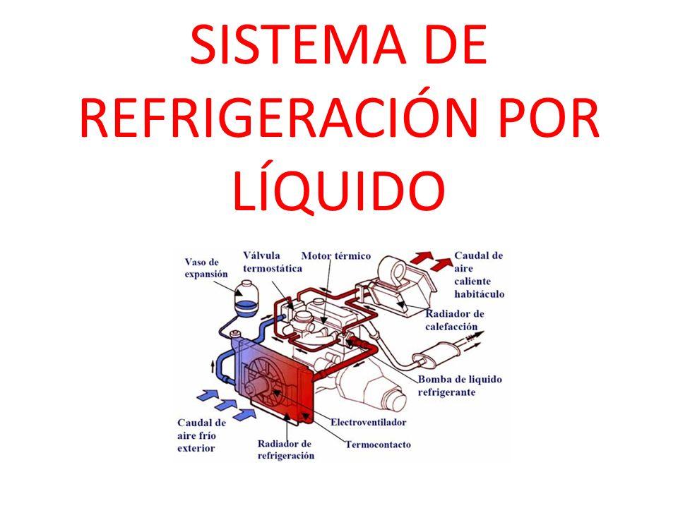SISTEMA DE REFRIGERACIÓN POR LÍQUIDO