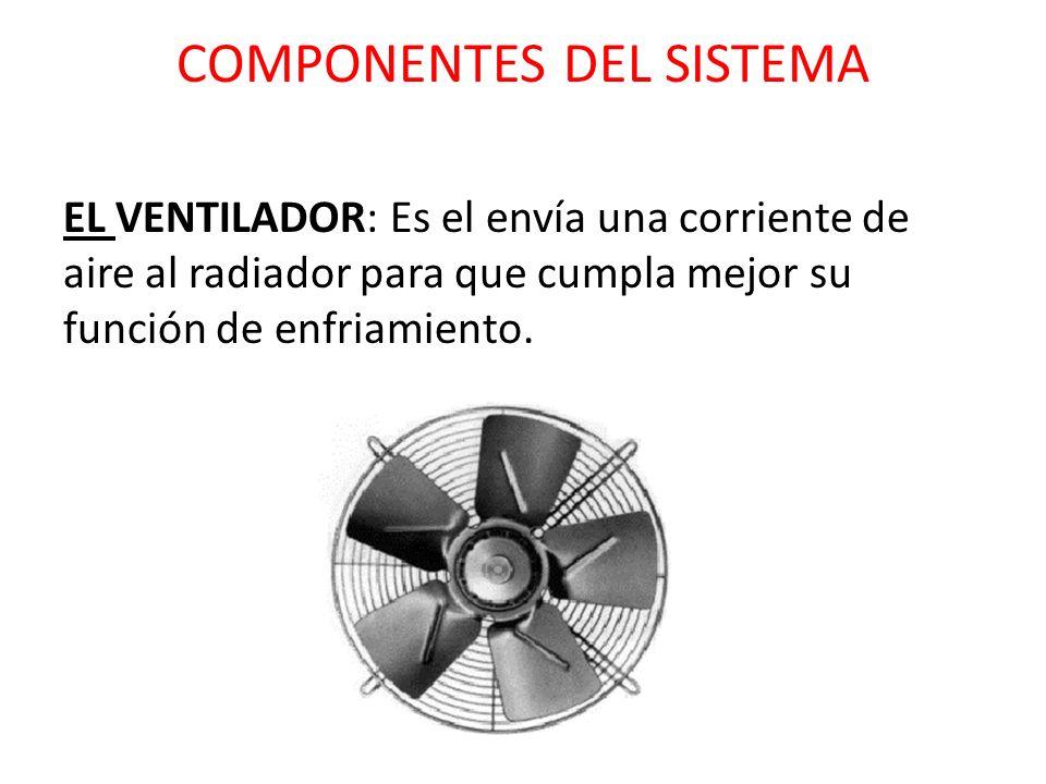 COMPONENTES DEL SISTEMA EL VENTILADOR: Es el envía una corriente de aire al radiador para que cumpla mejor su función de enfriamiento.