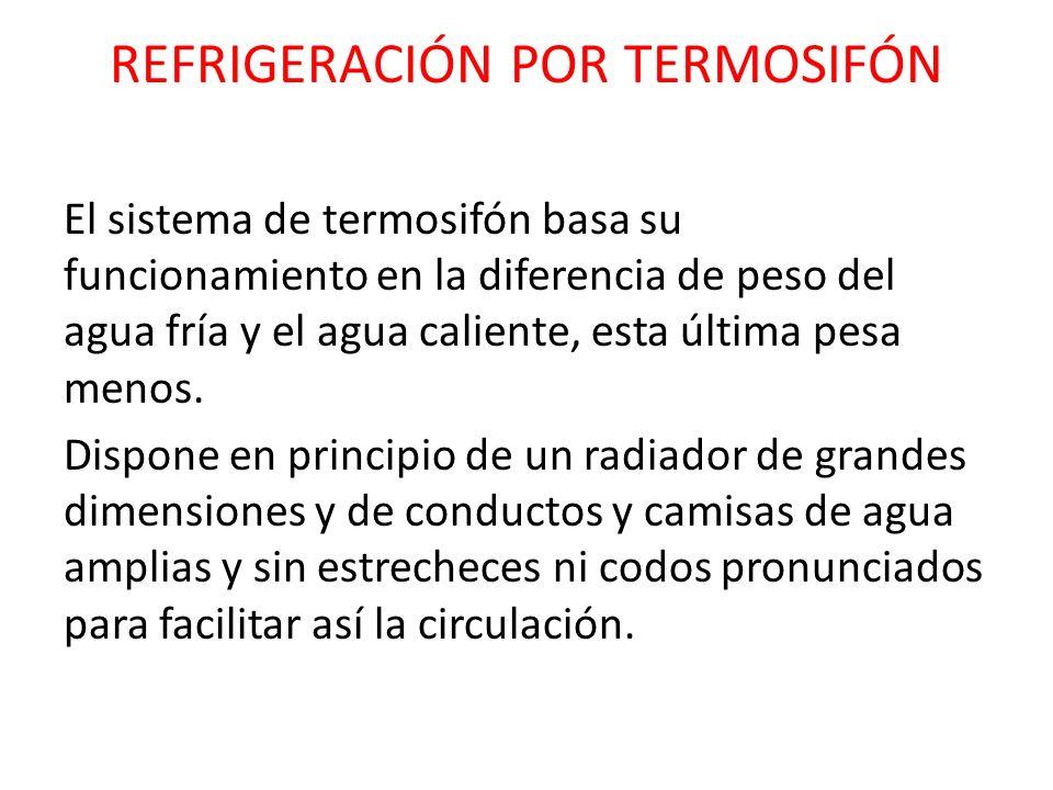 REFRIGERACIÓN POR TERMOSIFÓN El sistema de termosifón basa su funcionamiento en la diferencia de peso del agua fría y el agua caliente, esta última pe