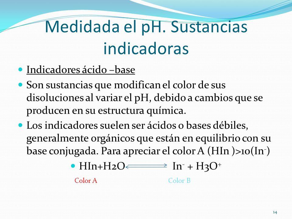 Medidada el pH. Sustancias indicadoras Indicadores ácido –base Son sustancias que modifican el color de sus disoluciones al variar el pH, debido a cam