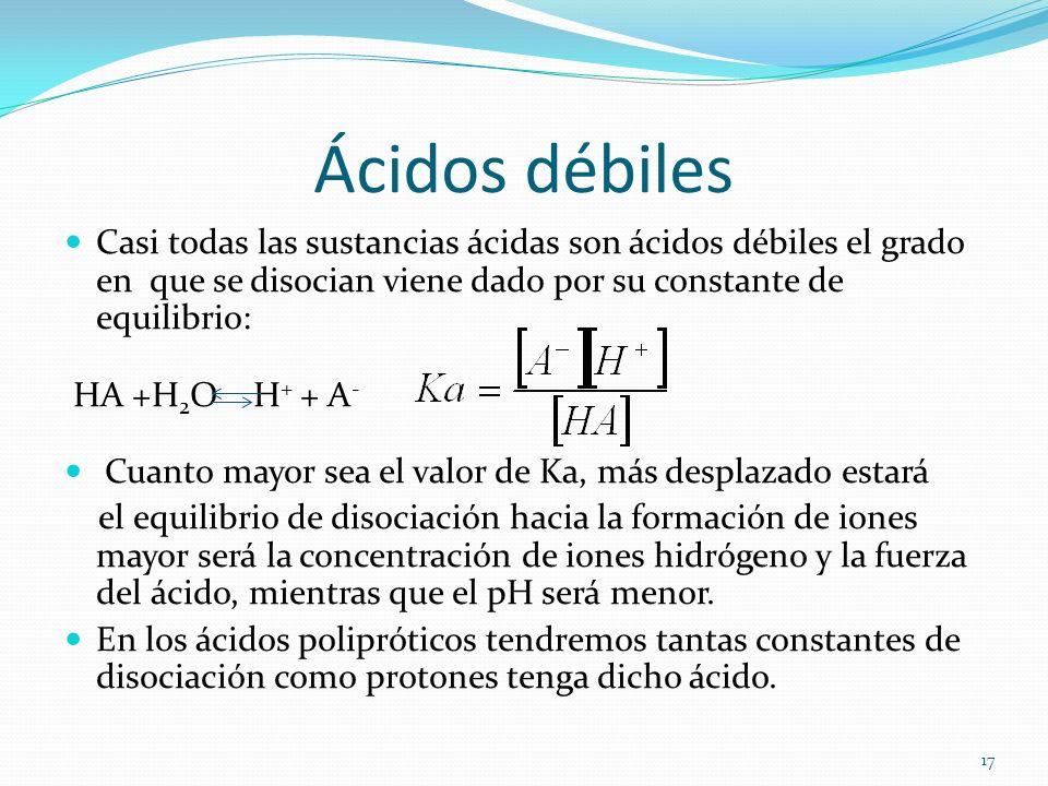 Ácidos débiles Casi todas las sustancias ácidas son ácidos débiles el grado en que se disocian viene dado por su constante de equilibrio: HA +H 2 O H
