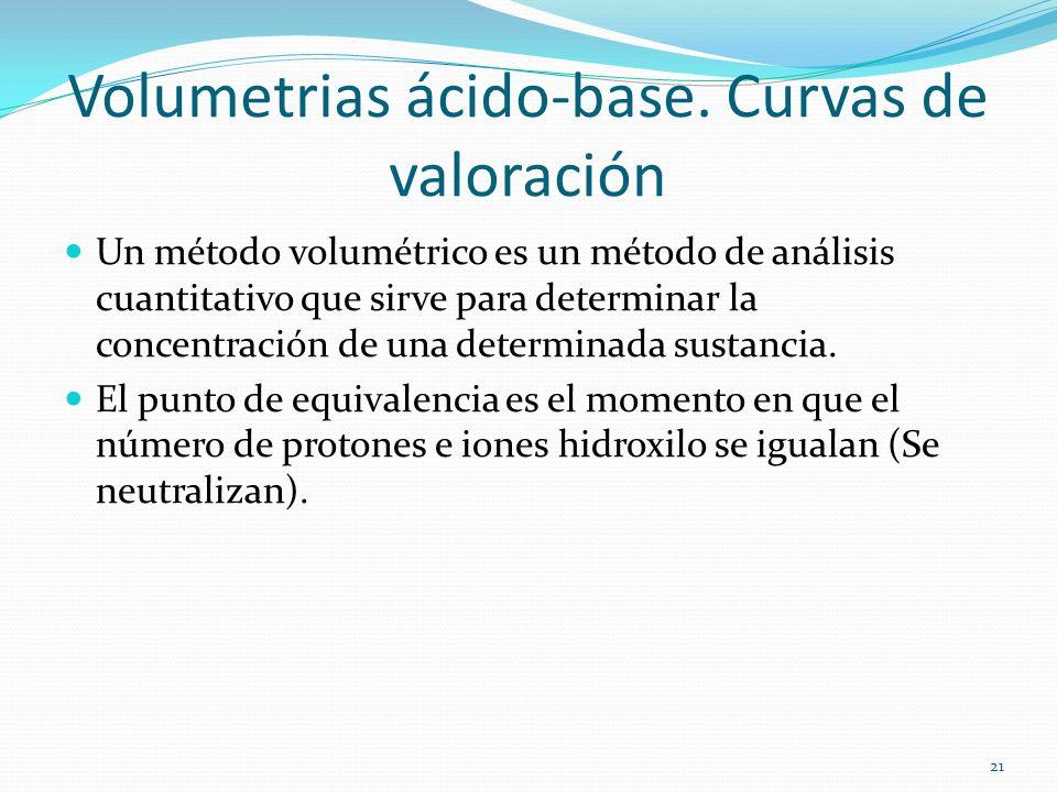 Volumetrias ácido-base. Curvas de valoración Un método volumétrico es un método de análisis cuantitativo que sirve para determinar la concentración de