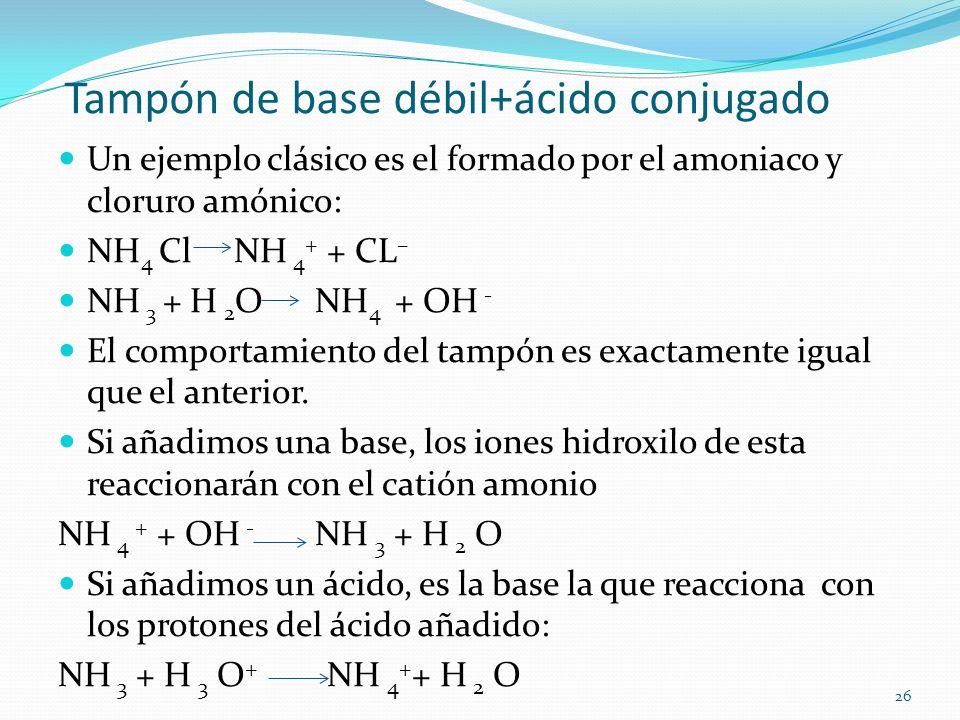 Tampón de base débil+ácido conjugado Un ejemplo clásico es el formado por el amoniaco y cloruro amónico: NH 4 Cl NH 4 + + CL – NH 3 + H 2 O NH 4 + OH