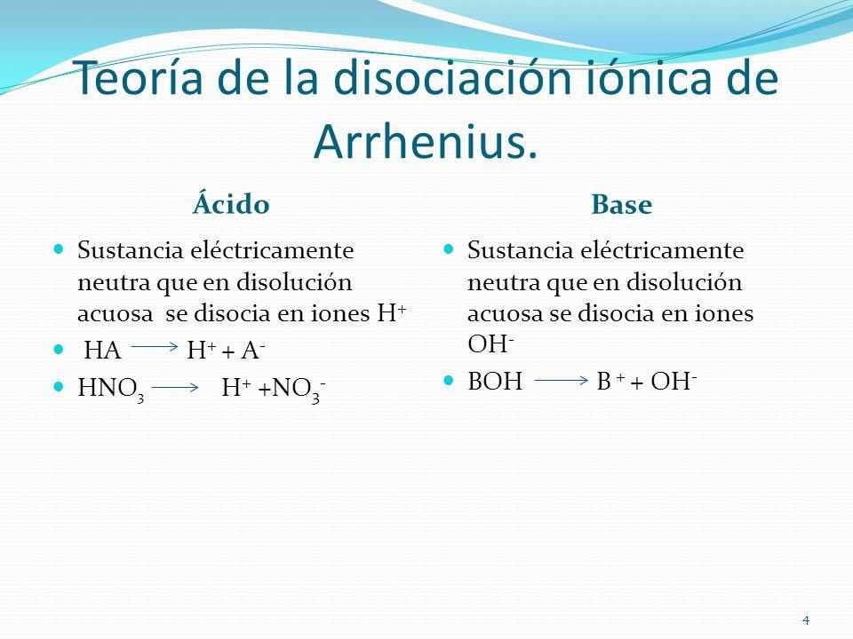Teoría de la disociación iónica de Arrhenius. Ácido Base Sustancia eléctricamente neutra que en disolución acuosa se disocia en iones H + HA H + + A -
