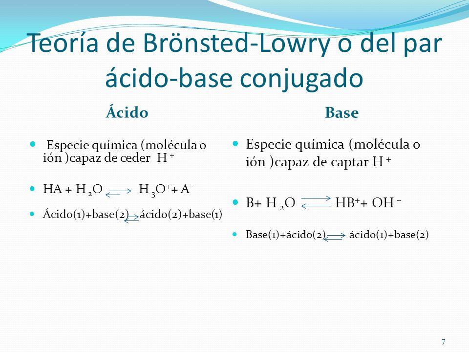 Teoría de Brönsted-Lowry o del par ácido-base conjugado Ácido Base Especie química (molécula o ión )capaz de ceder H + HA + H 2 O H 3 O + + A - Ácido(