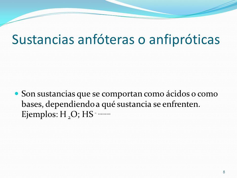 Sustancias anfóteras o anfipróticas Son sustancias que se comportan como ácidos o como bases, dependiendo a qué sustancia se enfrenten. Ejemplos: H 2