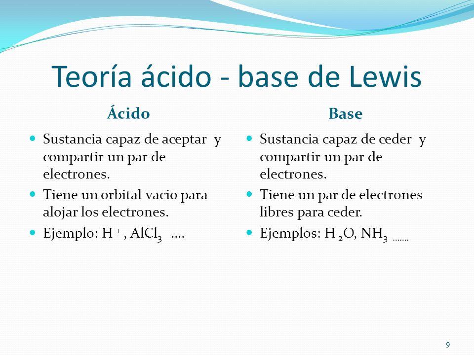 Teoría ácido - base de Lewis Ácido Base Sustancia capaz de aceptar y compartir un par de electrones. Tiene un orbital vacio para alojar los electrones
