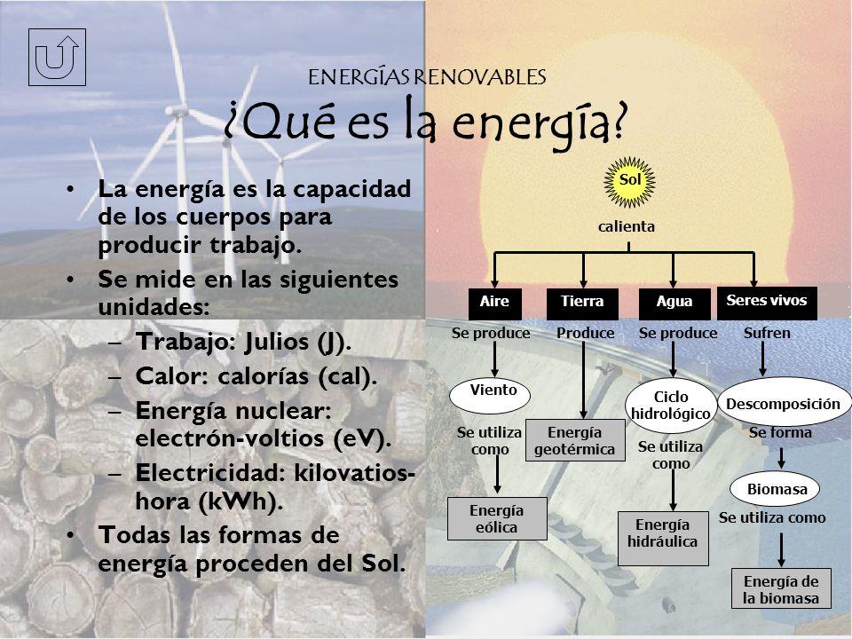 ENERGÍAS RENOVABLES Energía solar (III) Aquí se muestra el funciona- miento de una instalación doméstica de energía solar fotovoltaica.