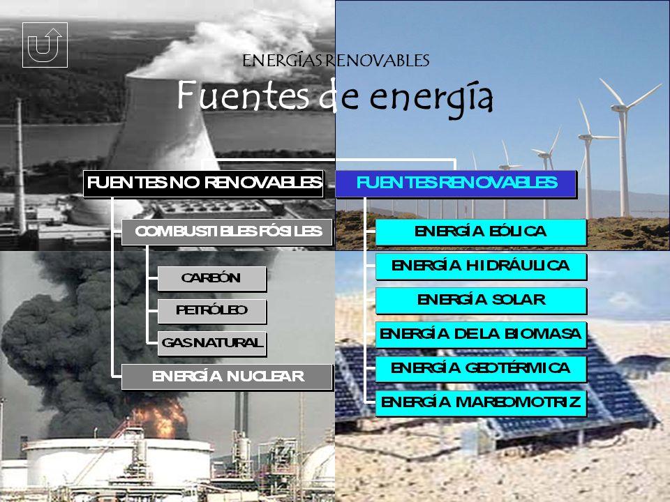La energía es la capacidad de los cuerpos para producir trabajo. Se mide en las siguientes unidades: –Trabajo: Julios (J). –Calor: calorías (cal). –En