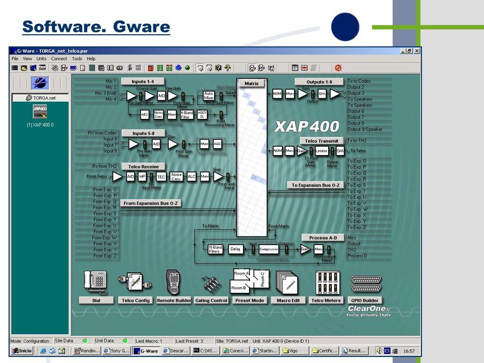 Software. Gware