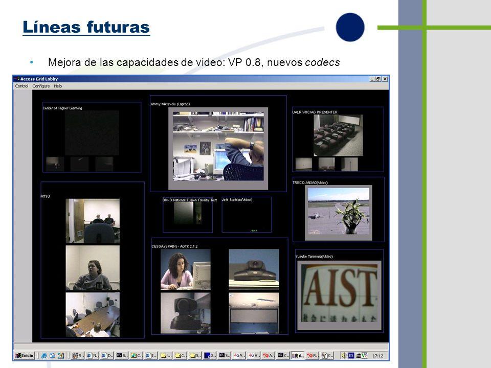 Líneas futuras Mejora de las capacidades de video: VP 0.8, nuevos codecs