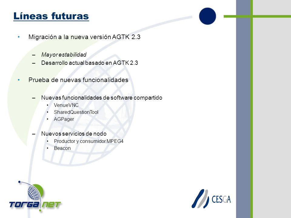 Líneas futuras Migración a la nueva versión AGTK 2.3 –Mayor estabilidad –Desarrollo actual basado en AGTK 2.3 Prueba de nuevas funcionalidades –Nuevas funcionalidades de software compartido VenueVNC SharedQuestionTool AGPager –Nuevos servicios de nodo Productor y consumidor MPEG4 Beacon